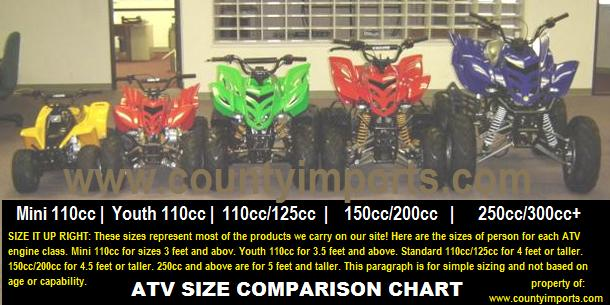 Chinese Atv For Sale >> Countyimports Com Motorcycles Scooters Buy Cheap Youth Atvs